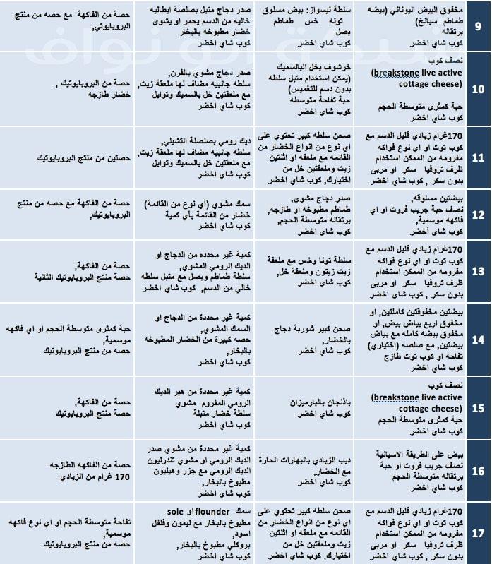 جدول كيتو دايت مع الصيام المتقطع pdf