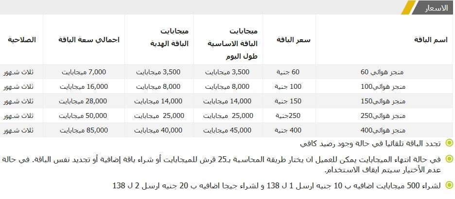 تفاصيل أسعار باقات اتصالات منجز الهوائي 2019