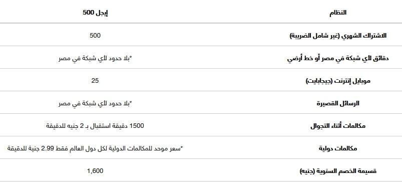 تفاصيل نظام ايجل 500 الجديد
